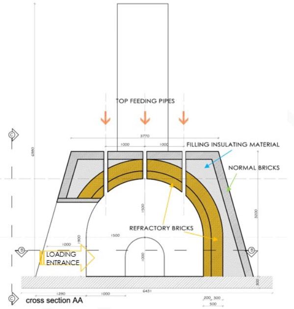 DDBK-cross-section